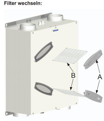 Filtertausch G90-150 Anleitung Bild